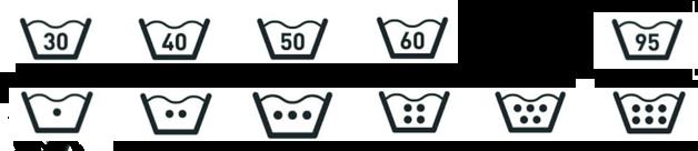 Símbolos de temperatura
